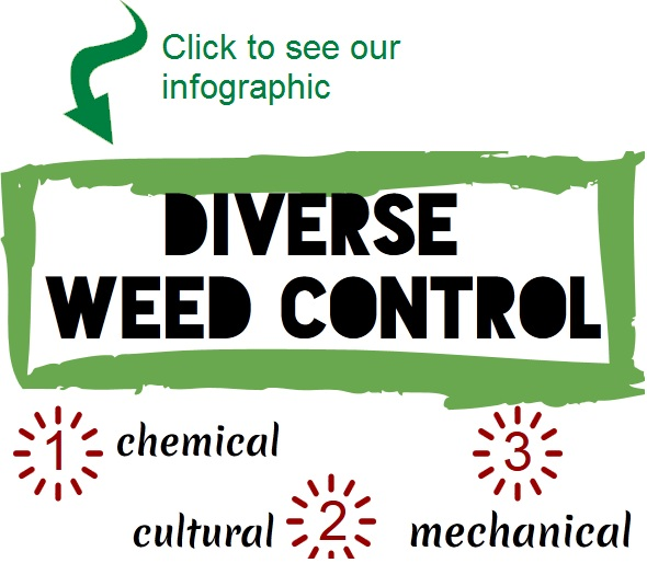 Diverse weed control text